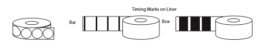 Wafer Seals Timing Marks - Photo